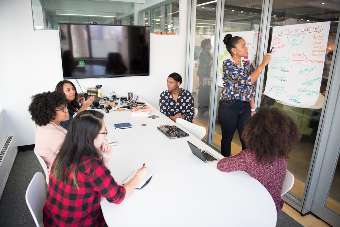ارزیابی عملکرد کارکنان با ردیابی زمان