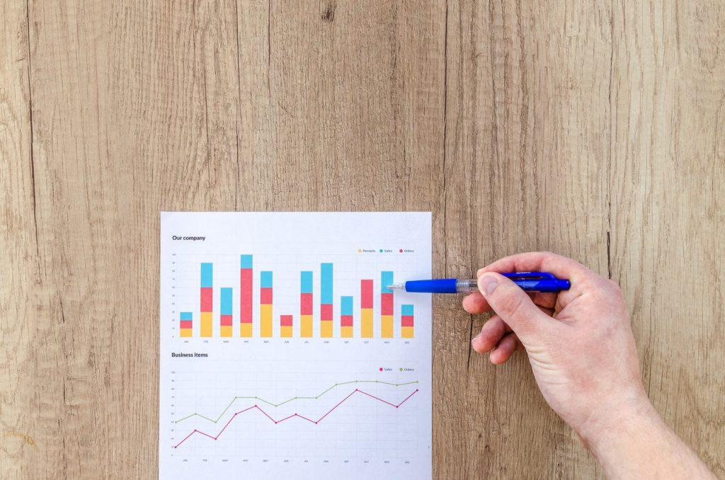 افزايش بهره وری با استفاده از سامانه مدیریت زمان