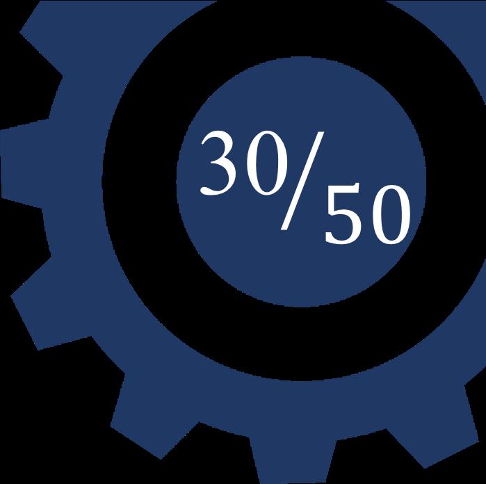روز 30، نکته 30: از قرار دادن محدودیت برای نوآوری نترسید.