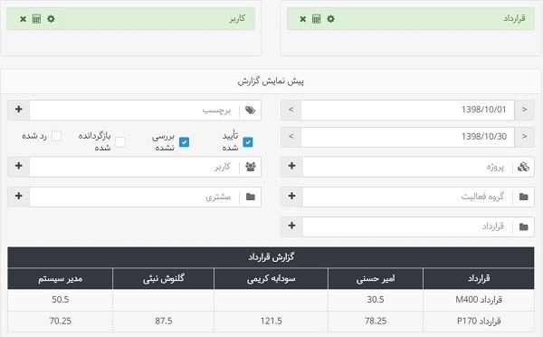 امکانات جدیدگزارشساز و نمودارساز - پارامترهای ذخیره گزارش و نمودار