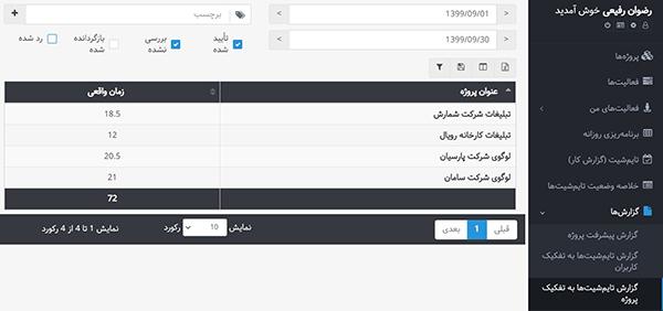 ردیابی زمان با بهتایم و ارائه گزارش پروژه