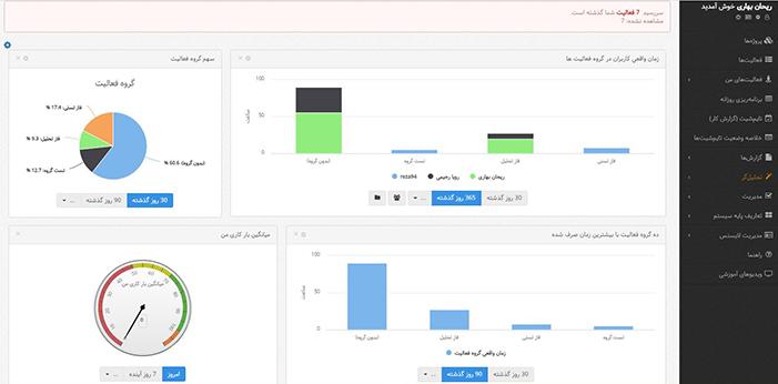 نرم افزار مدیریت پروژه رایگان بهتایم